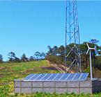 Soluções de microgrid