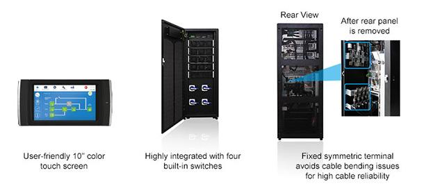 HPH series UPS 160-200kVA - Applications