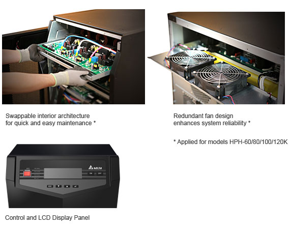 Swappable interior architecture for quick and easy maintenance; Redundant fan design enhances system reliability